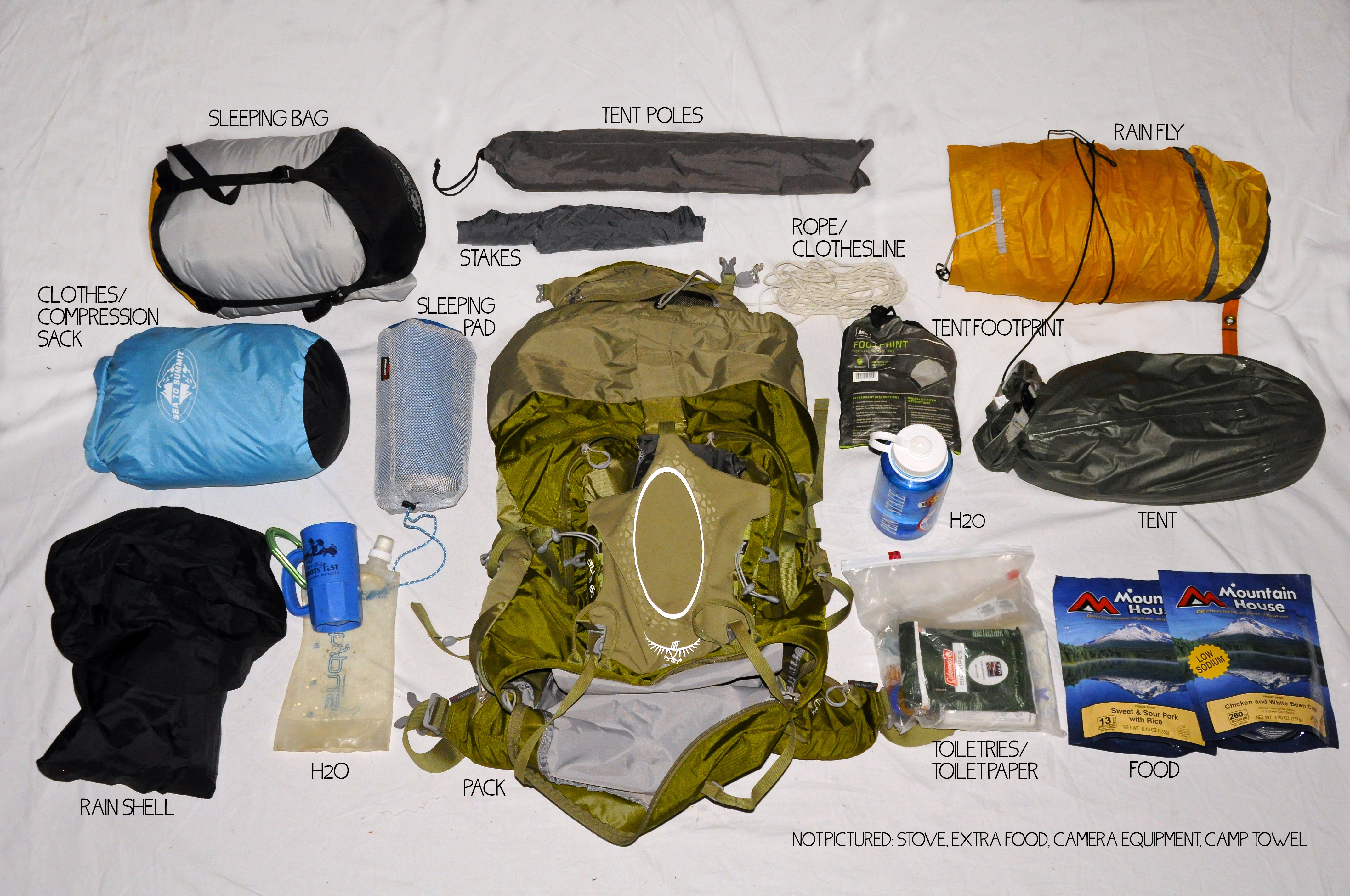 How To Pack A Hiking Backpack 1H3rC3dG